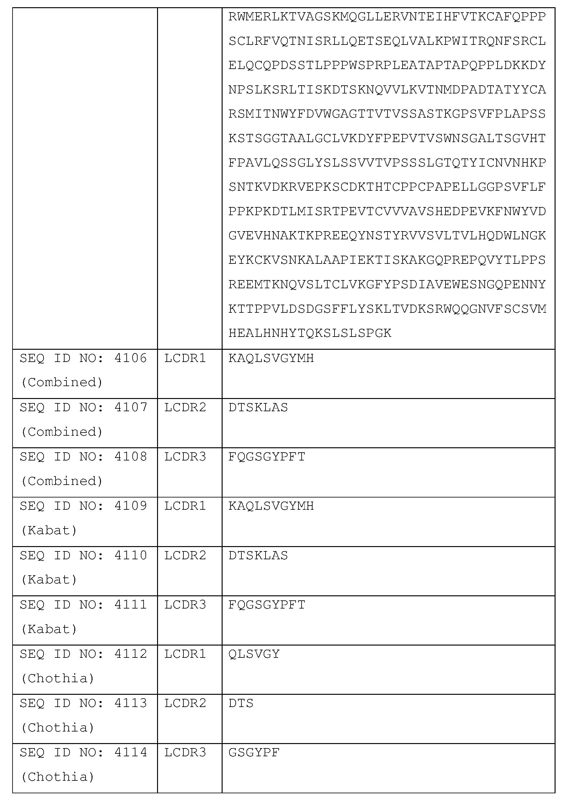 Figure imgf000595_0001