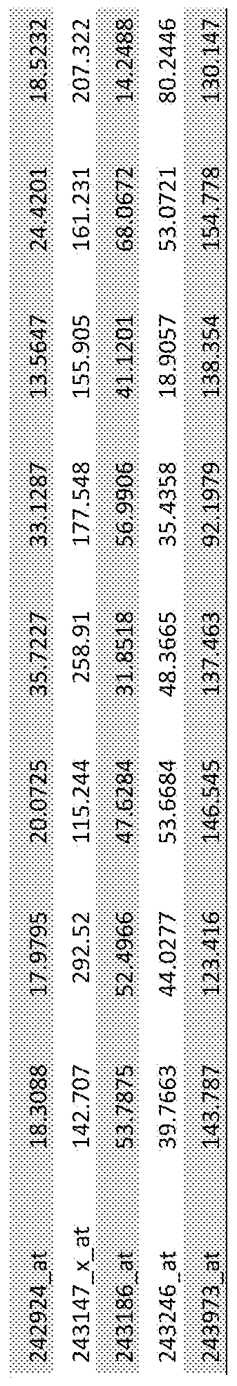 WO2018111104A1 - Use of human crispr sequences in diagnostics - Google  Patents