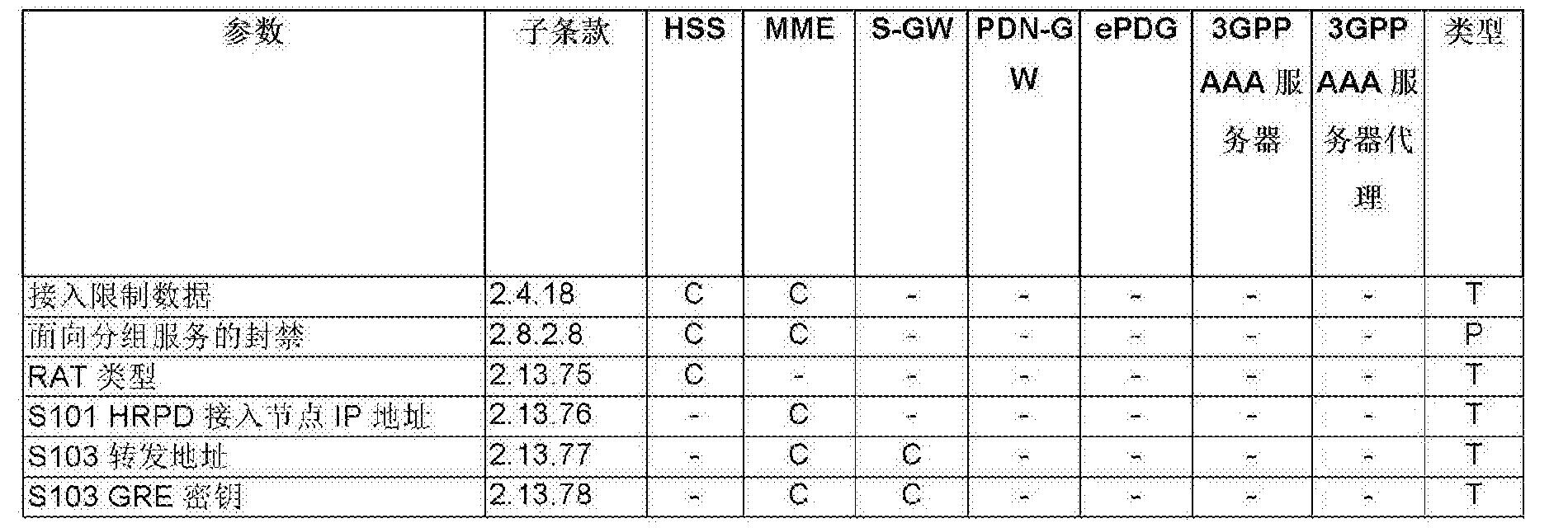 Figure CN103229546BD01051