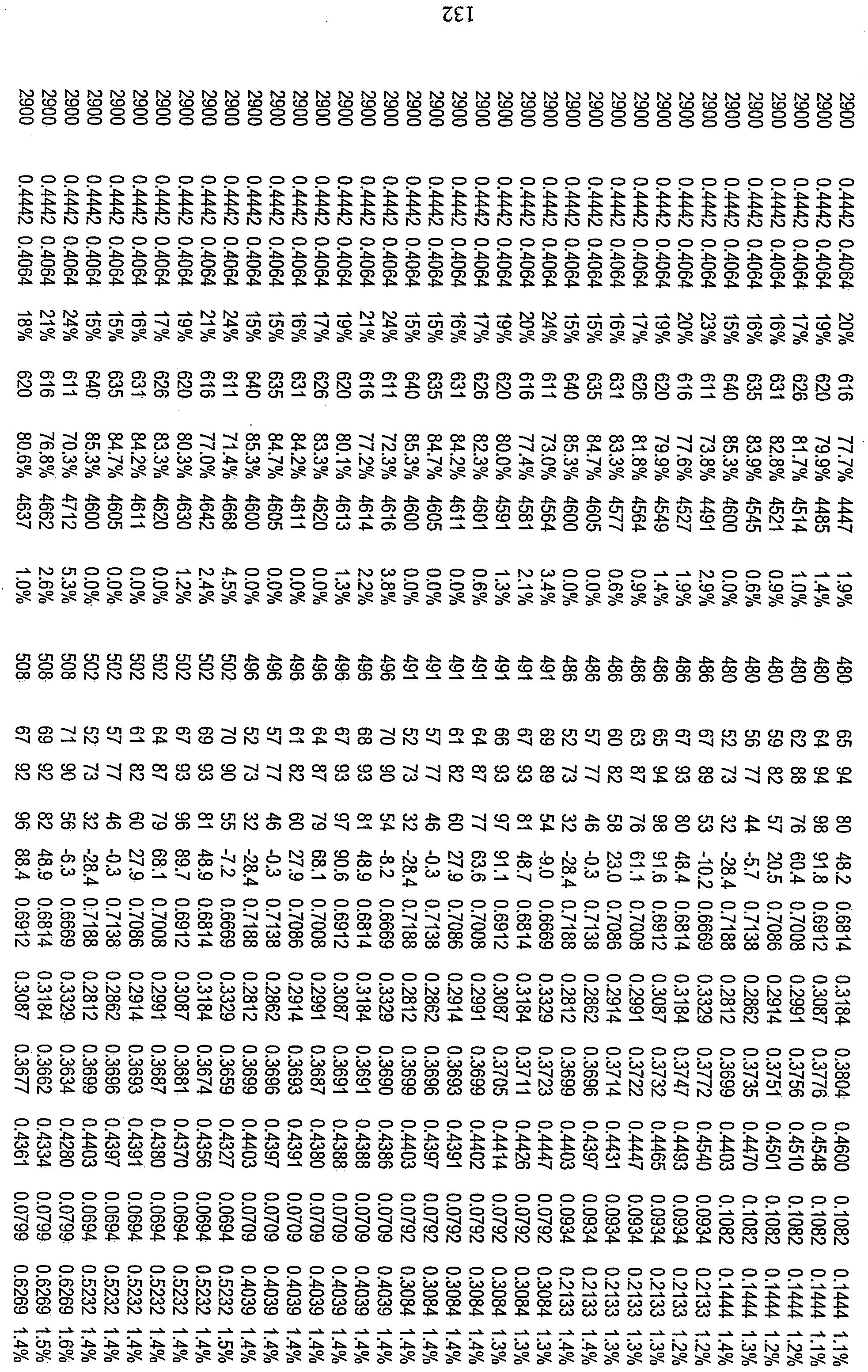 Figure 112010029469117-pct00098