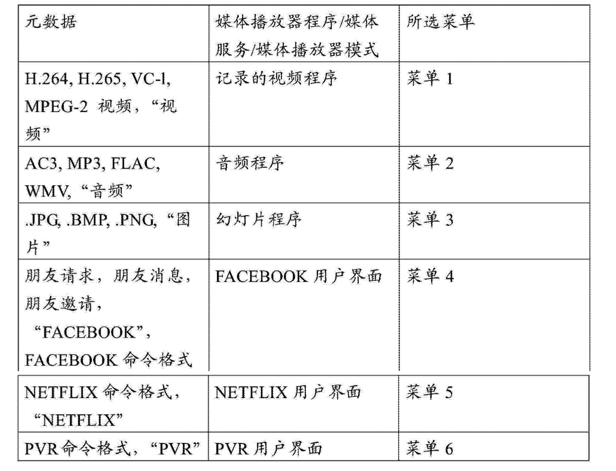 Figure CN103403655AD00101