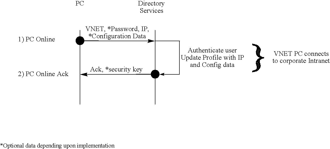 Us20090109959a1 System And Method For Providing Requested Quality 1911assemblydiagram Bypassing The Series 80 Safety Components On Figure 20090430 C00001