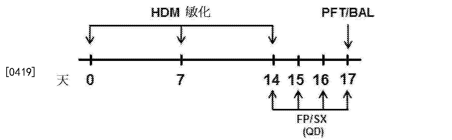 Figure CN103228273BD00641