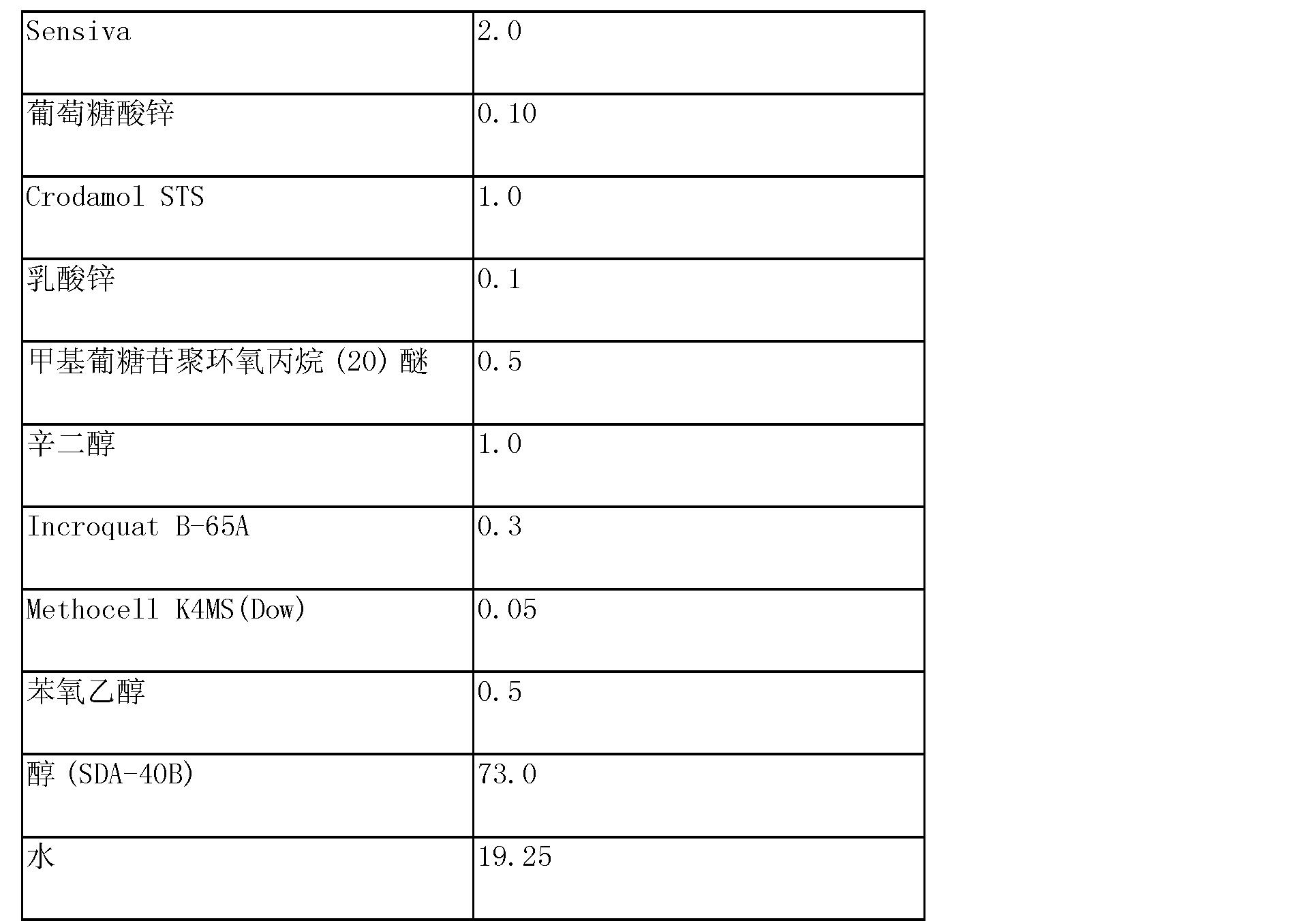 Figure CN101163455BD00491