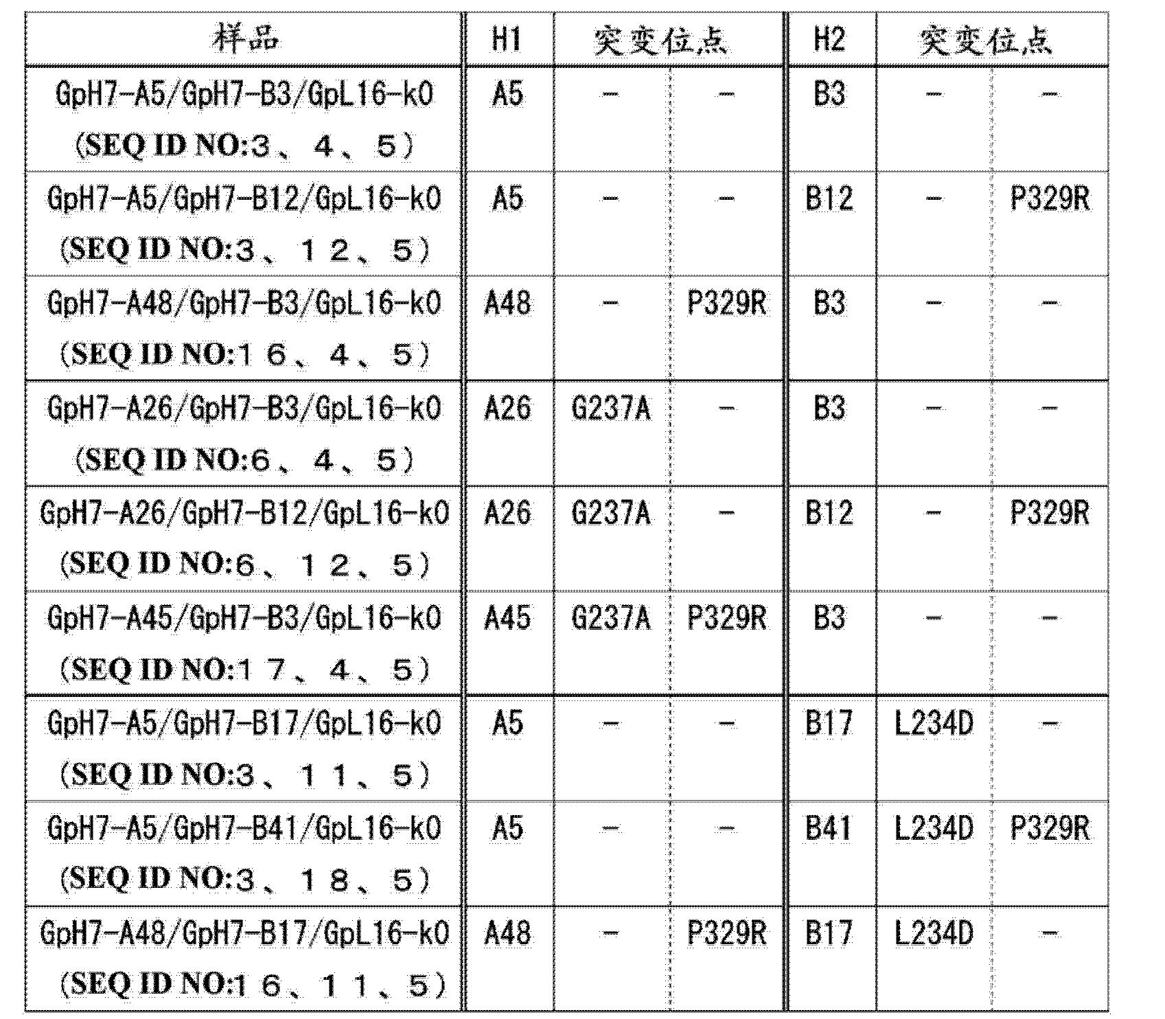Figure CN103827300AD00621