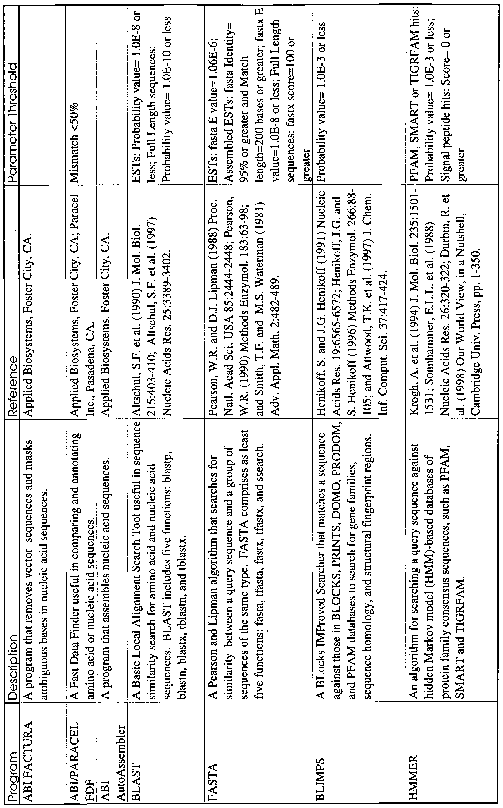 WO2002081636A2 - Protein modification and maintenance molecules