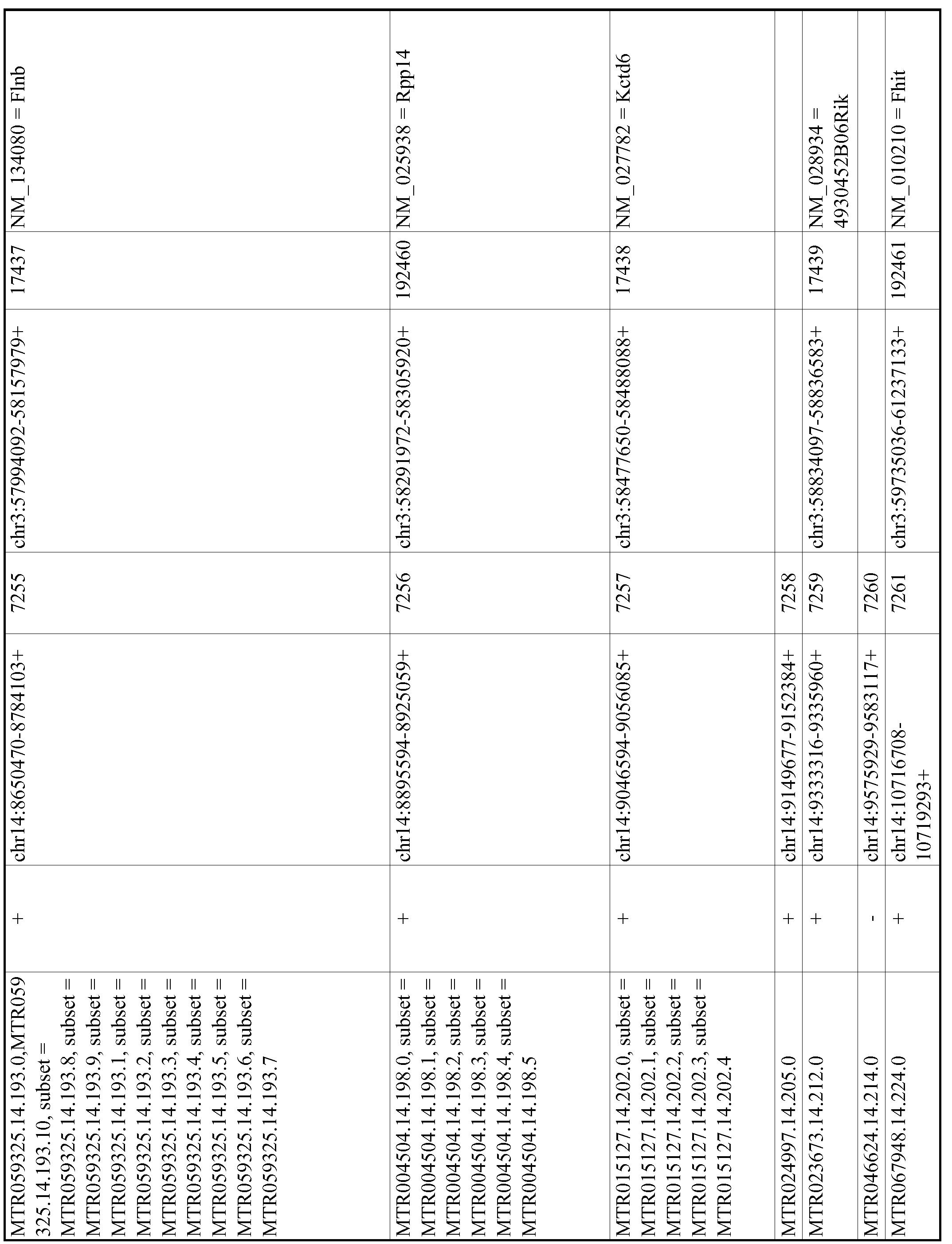 Figure imgf001269_0001