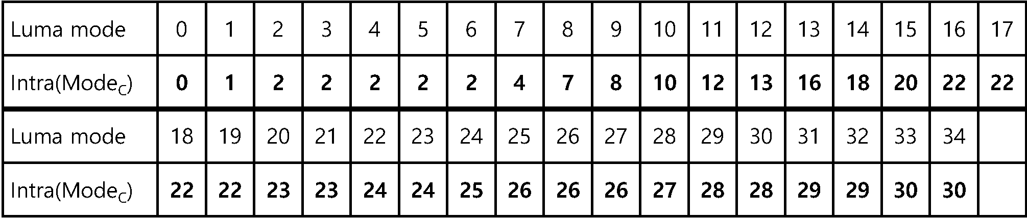 Figure PCTKR2016009411-appb-I000002