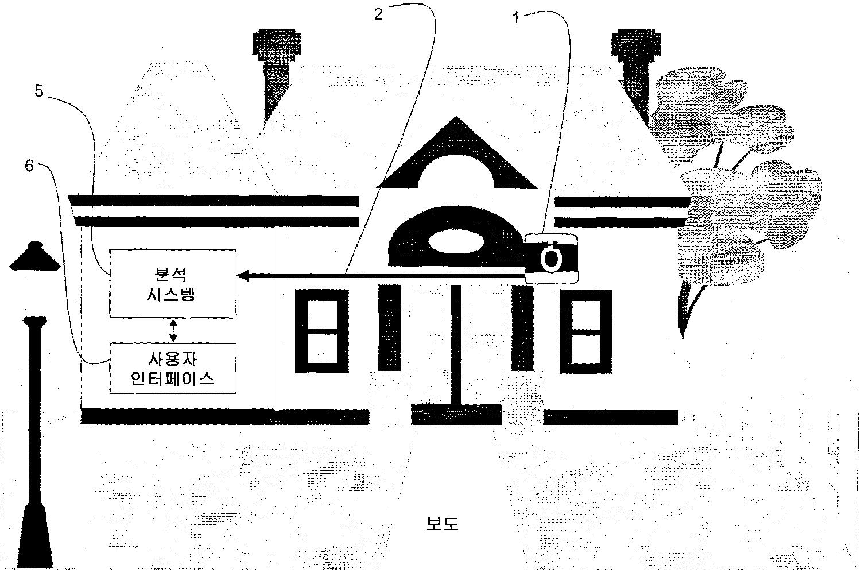 Figure R1020067011383