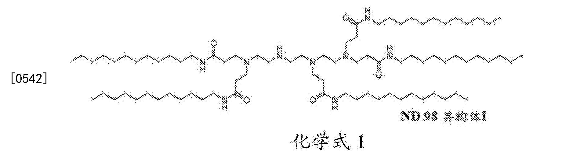 Figure CN107250362AD00801