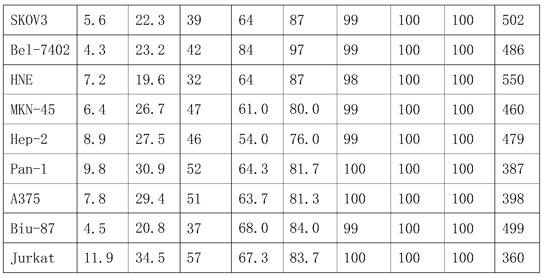Figure PCTCN2014091047-appb-000012