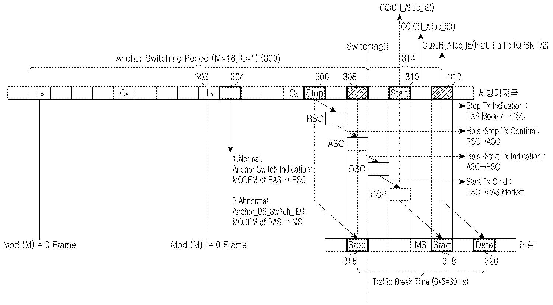Figure R1020060135208