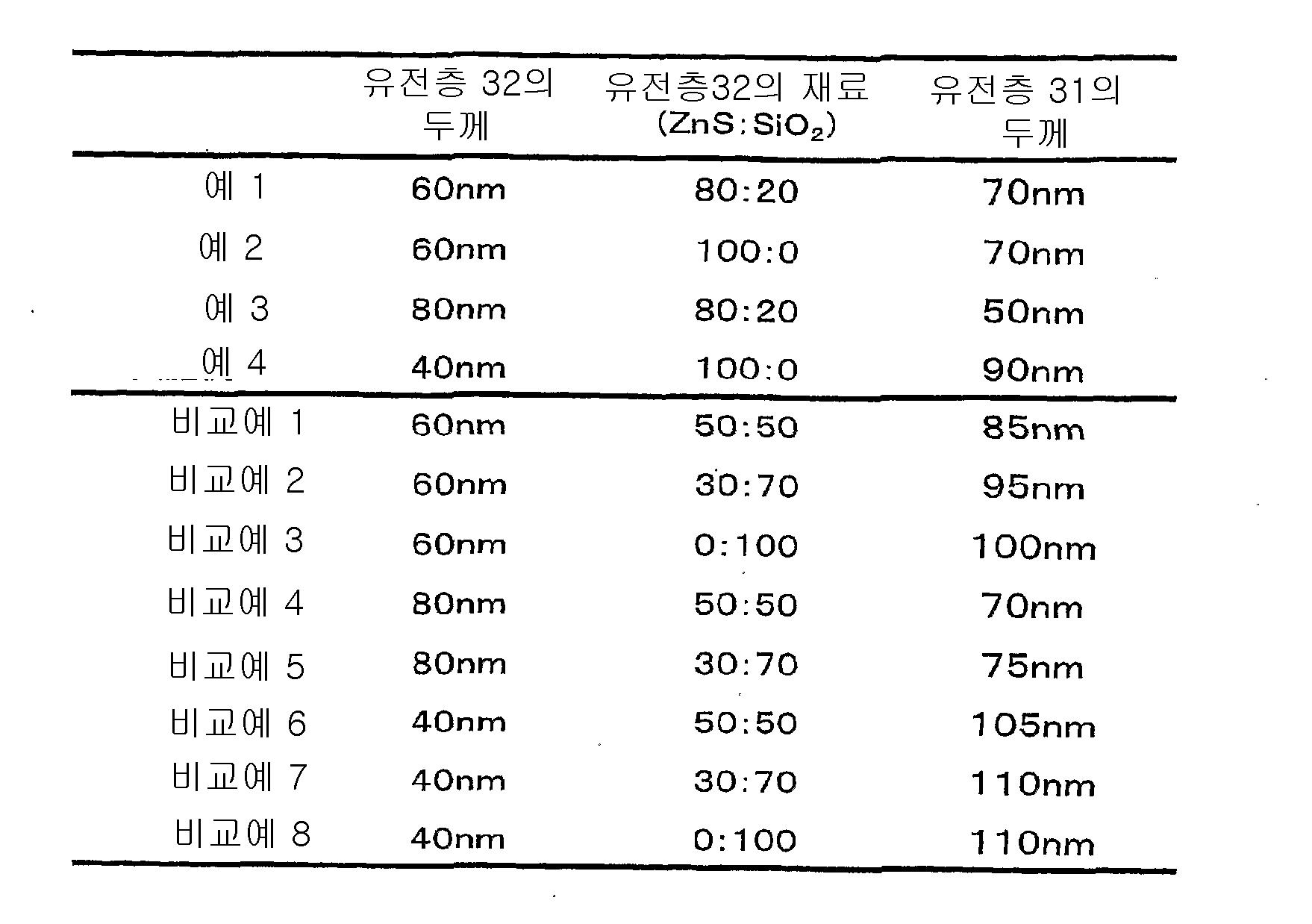 Figure 112006011808749-pct00001