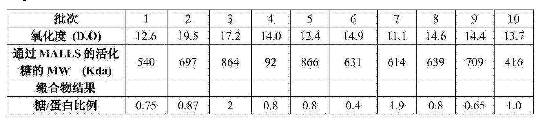 Figure CN106102770AD01111