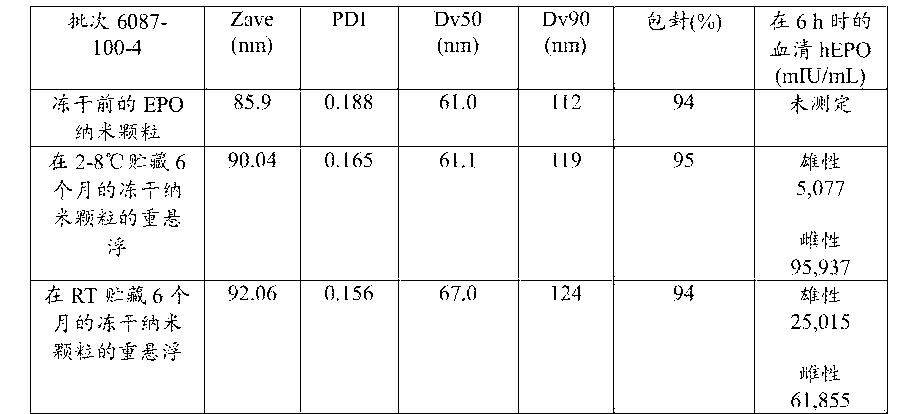 Figure CN103748078BD00471