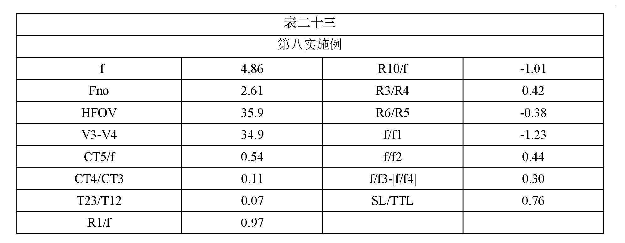 Figure CN102809803BD00261