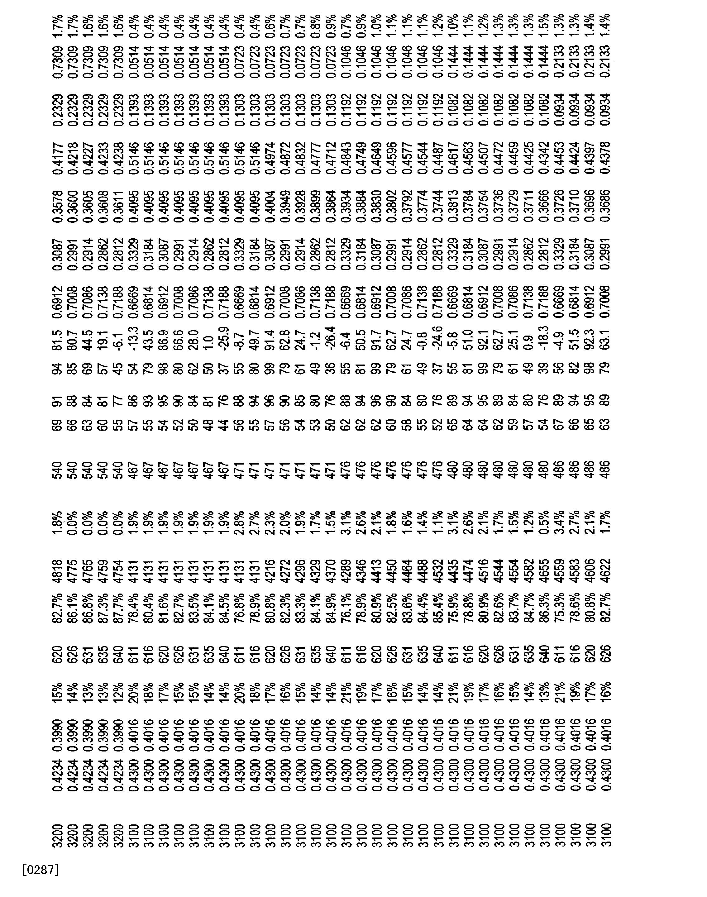 Figure CN101821544BD01141