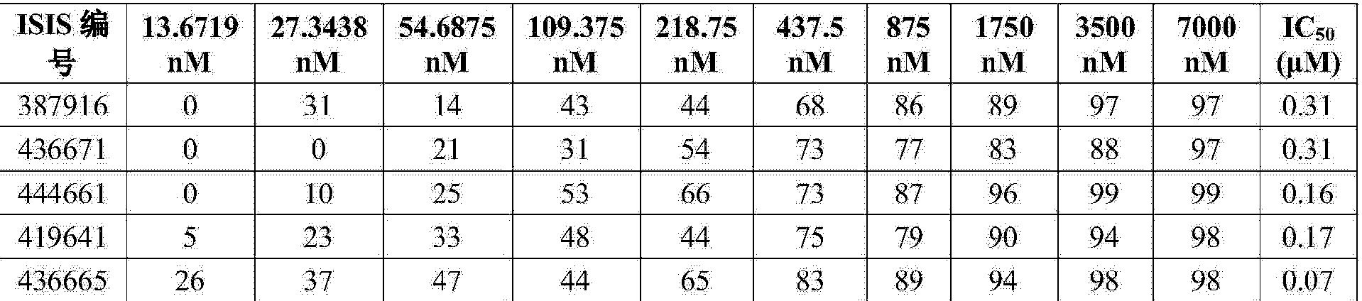 Figure CN104894129AD00432