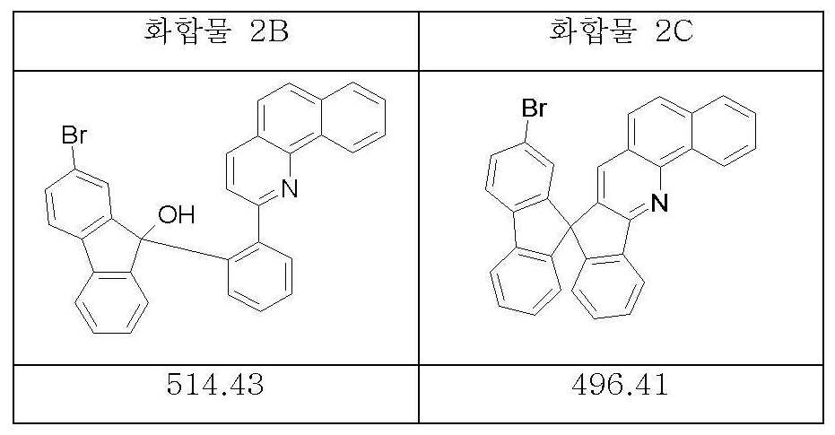 Figure 112009040126354-PAT00022