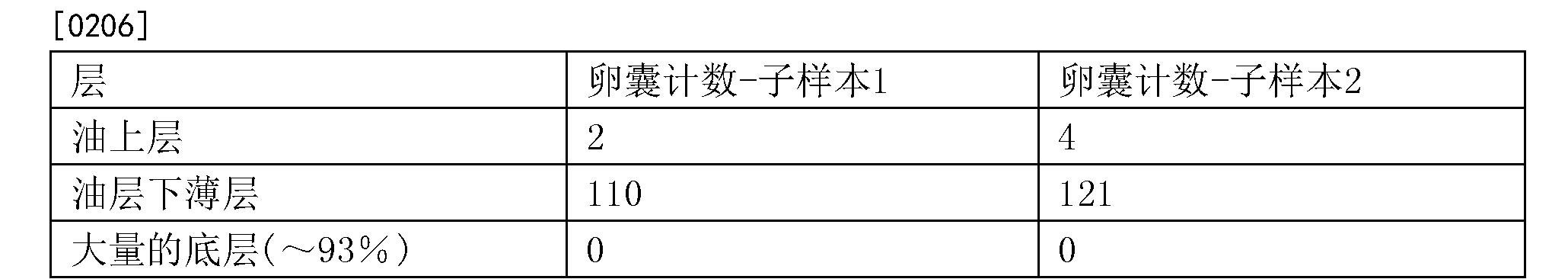 Figure CN103394108BD00221