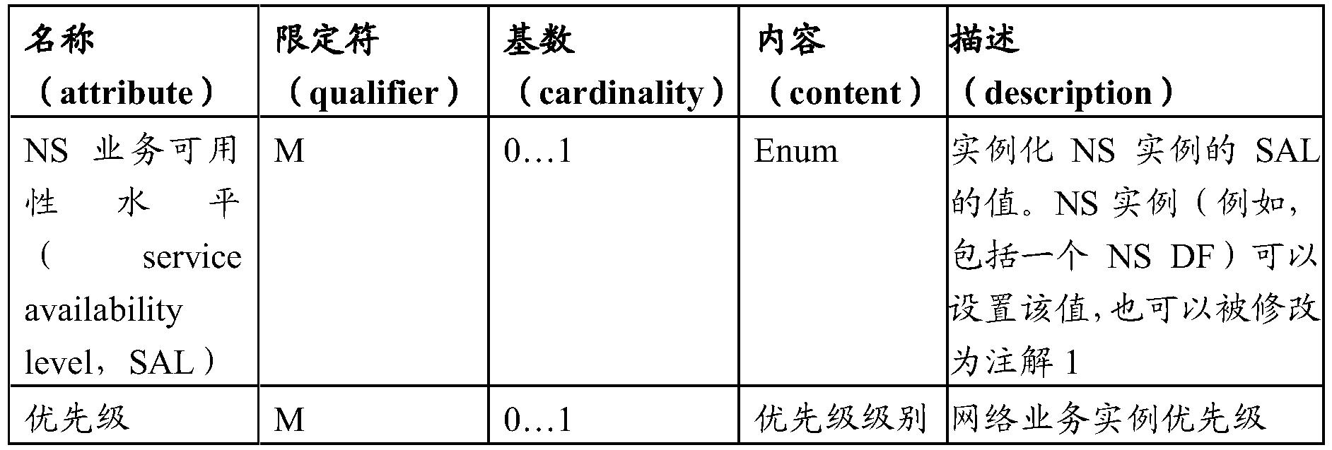 Figure PCTCN2018079150-appb-000006
