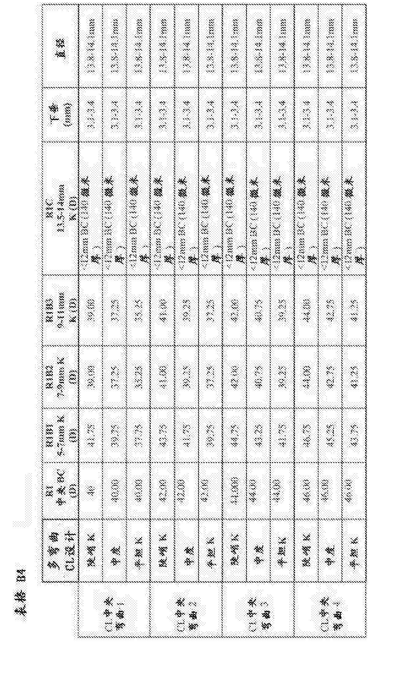 Figure CN104335104BD00511