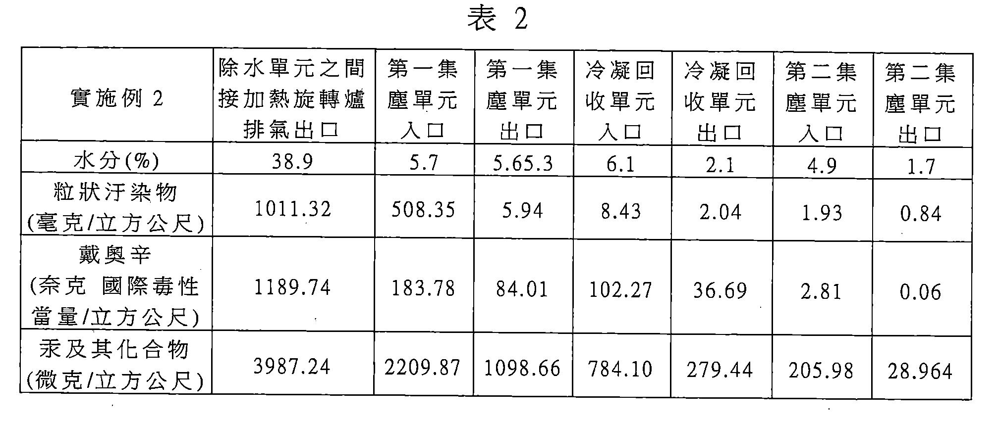 Figure 106130287-A0101-12-0013-3