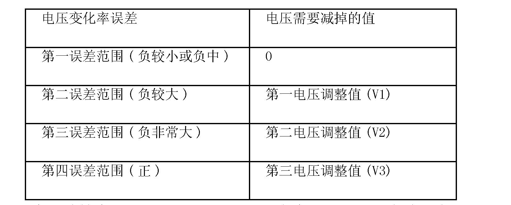 Figure CN102478636BD00061