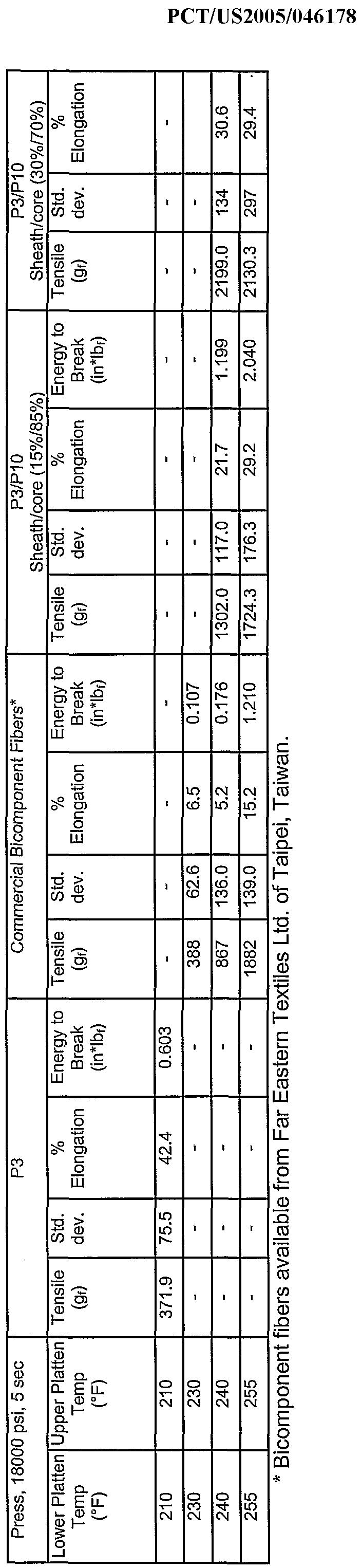 Figure imgf000046_0002