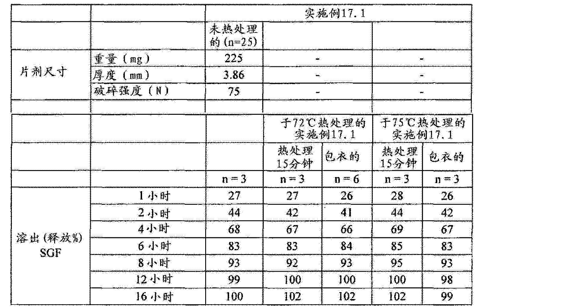 Figure CN102657630AD01141