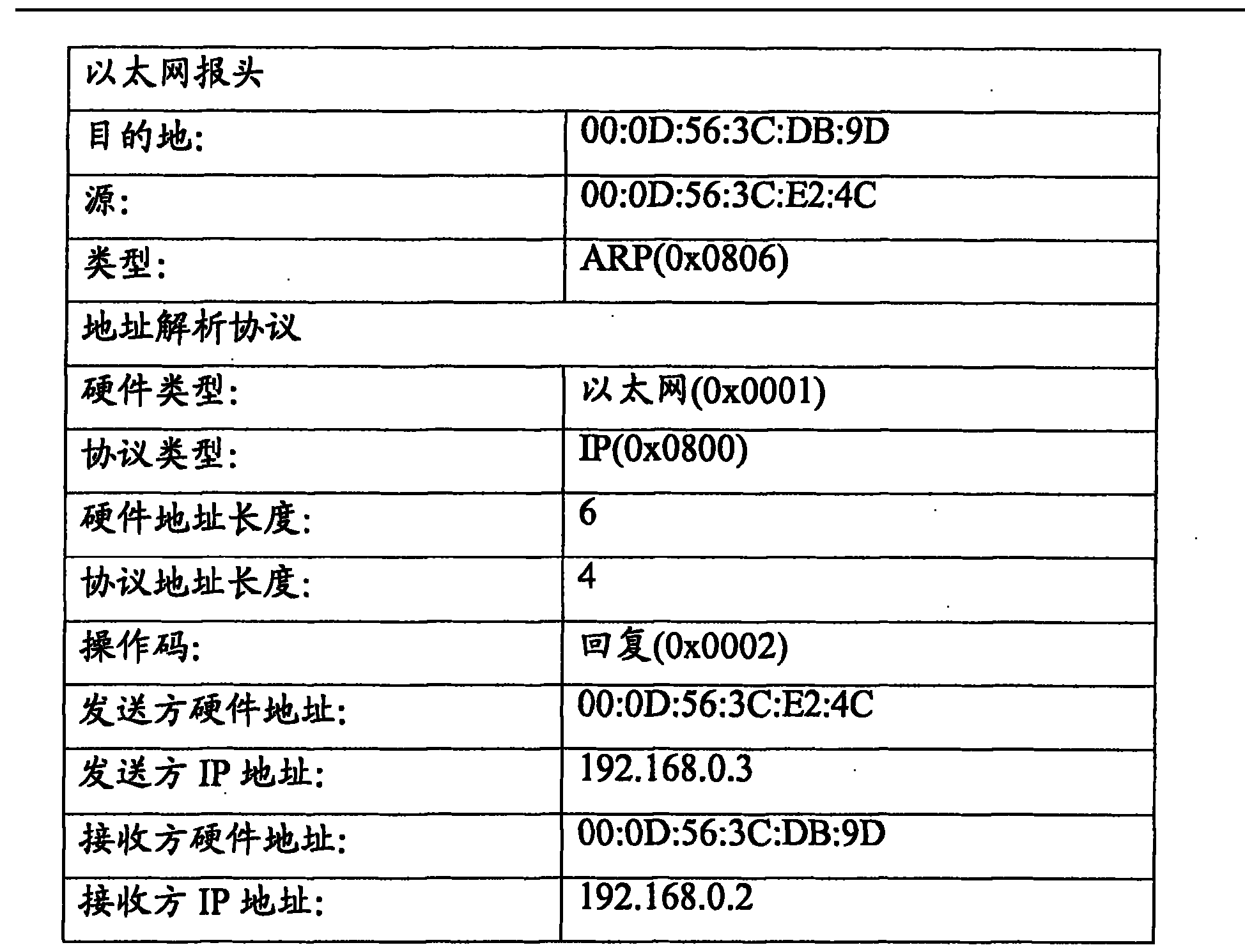 Figure CN1926835BD00121