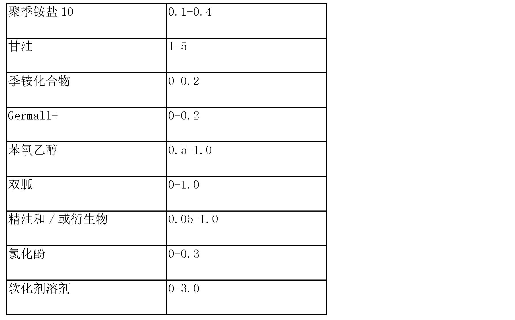 Figure CN101163455BD00501