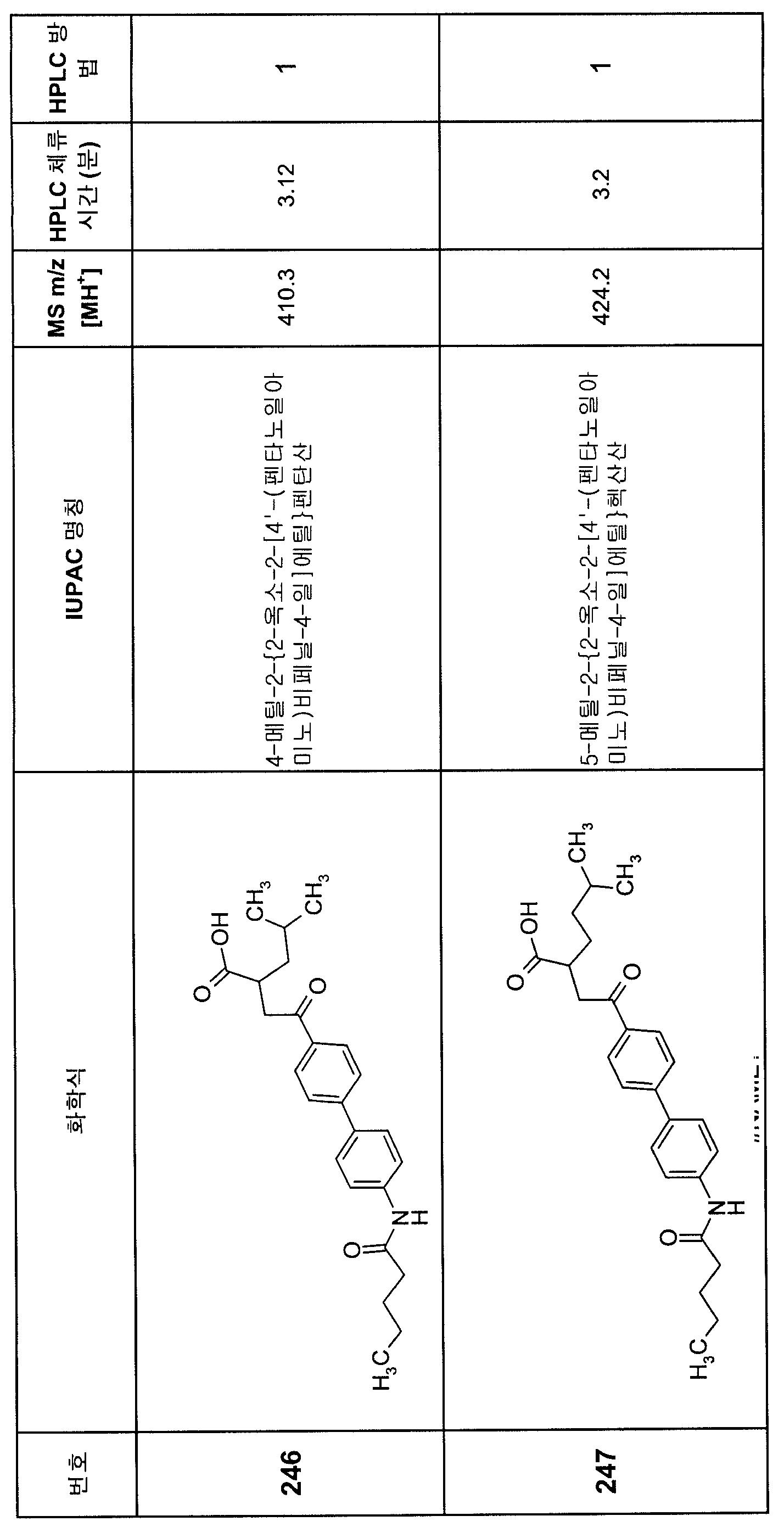 Figure 112007082249387-PCT00222