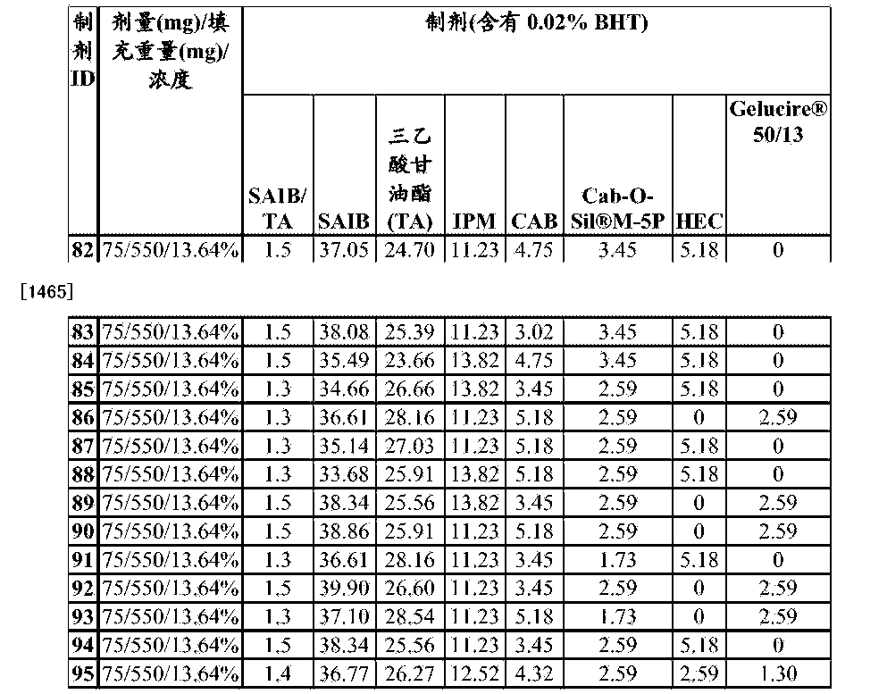 Figure CN105120659AD01061