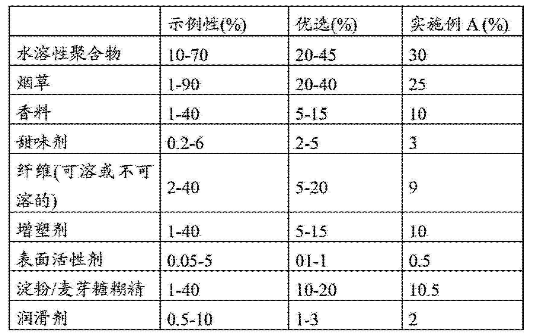 Figure CN102669810BD00221
