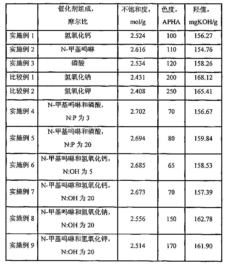 Figure CN103965462BD00081