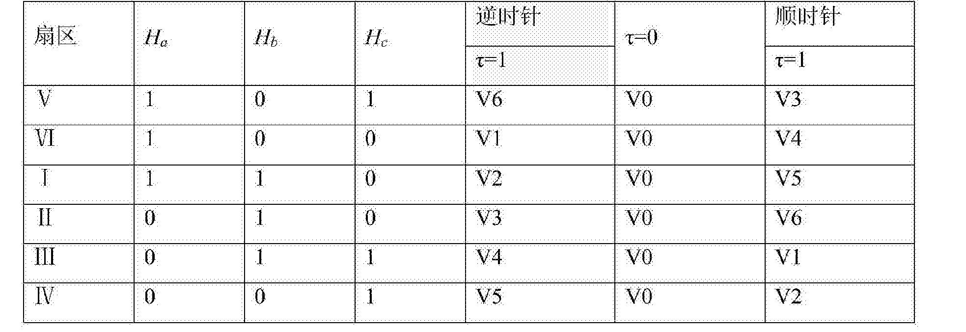 Figure CN105790666AD00103