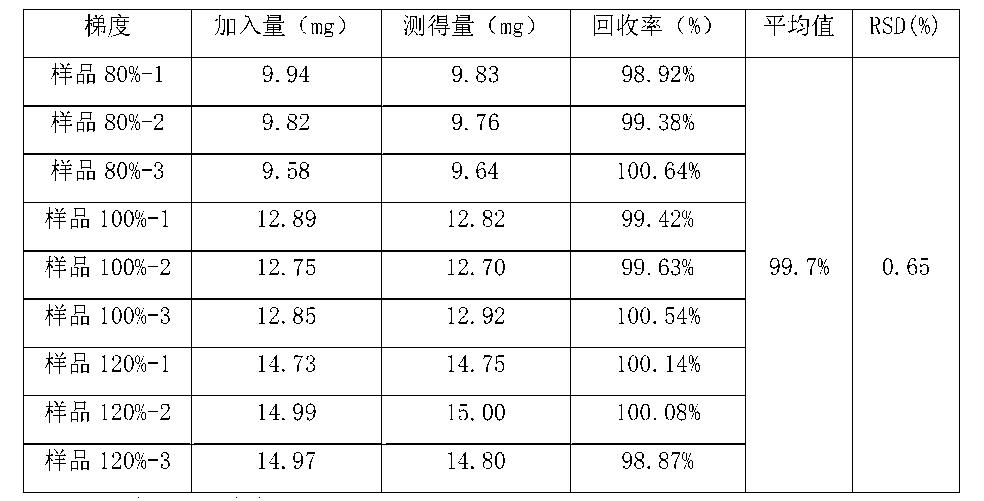 Figure CN104459004AD00081