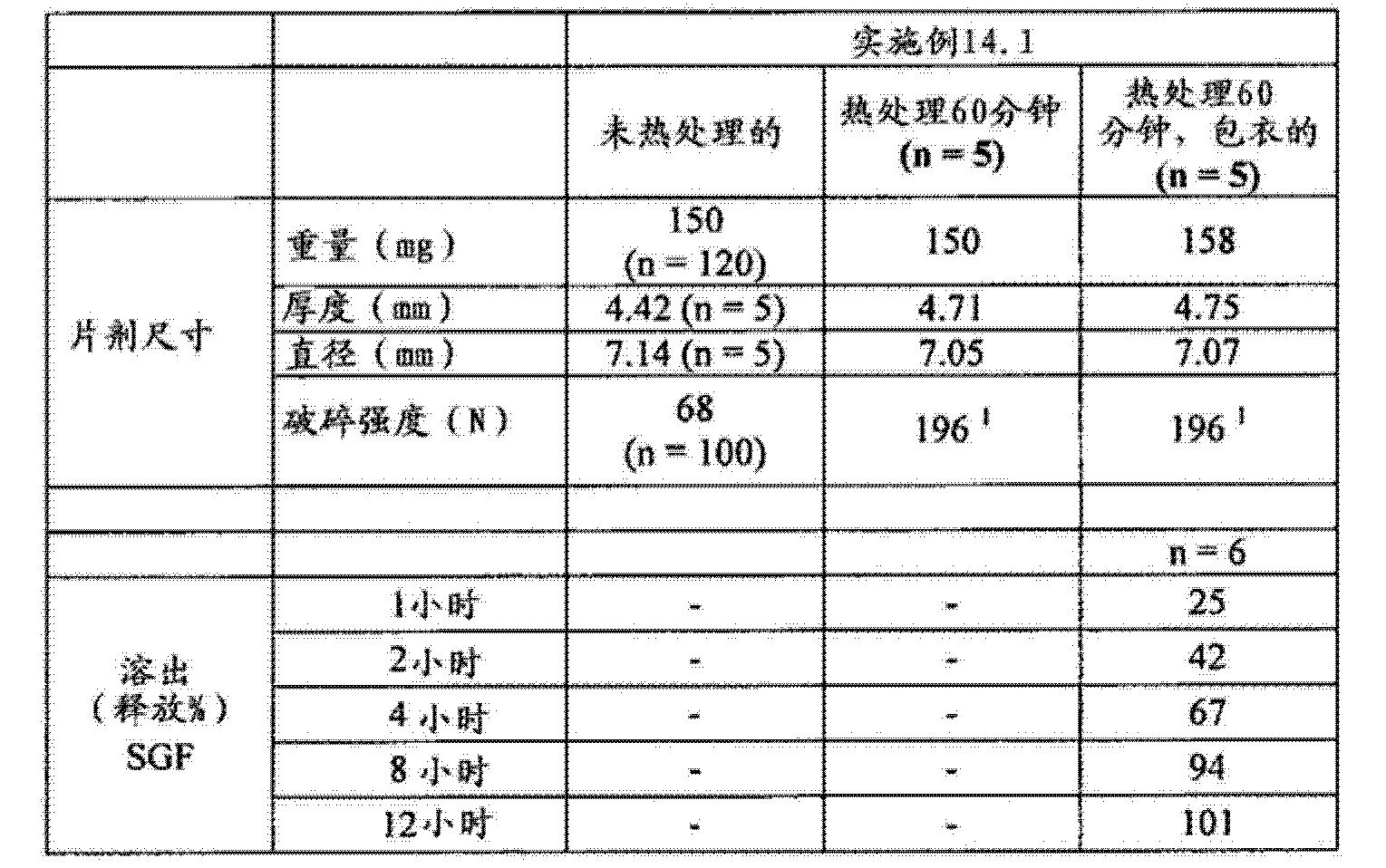 Figure CN102743355BD01051