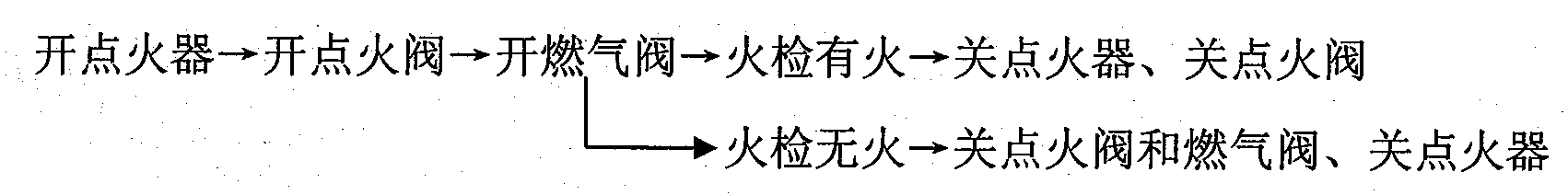 Figure CN101576314BD00061