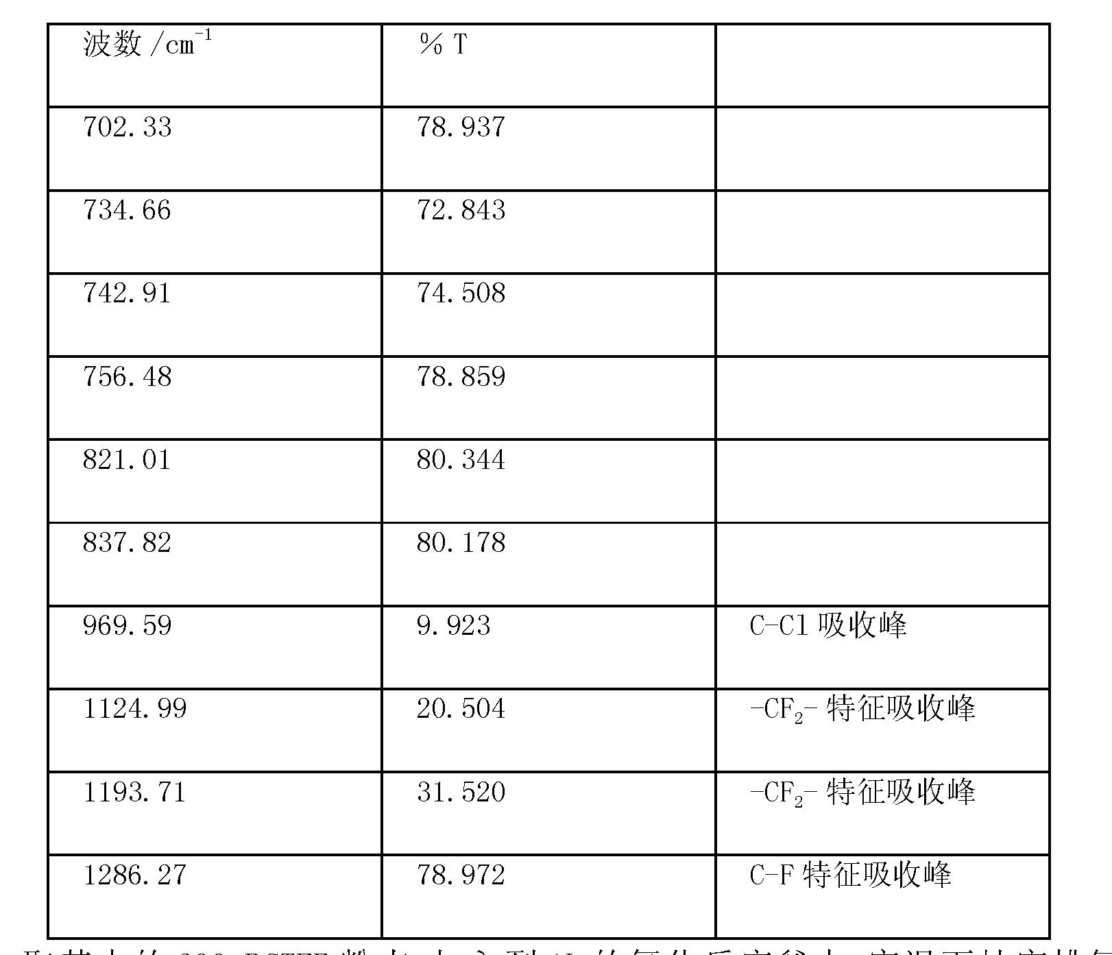 Figure CN103172773AD00041