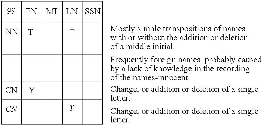 Figure US06871287-20050322-C00028