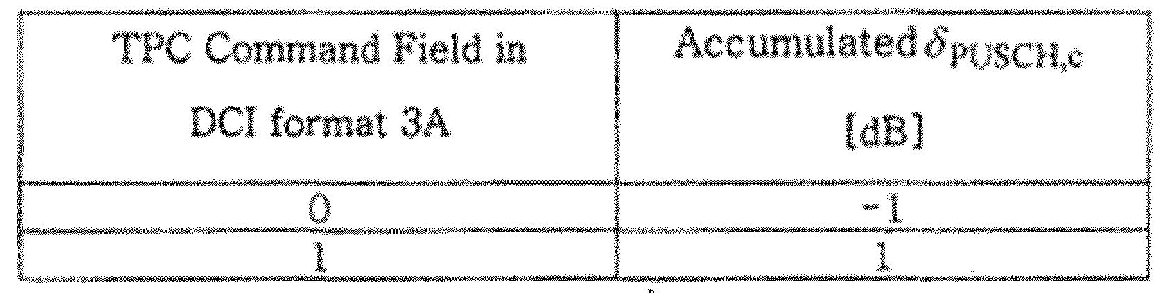Figure PCTKR2018001032-appb-T000004