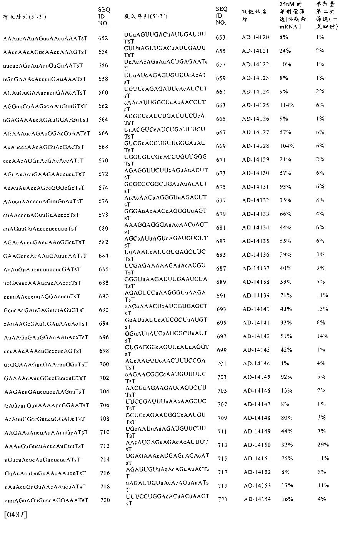 Figure CN102421900BD00821