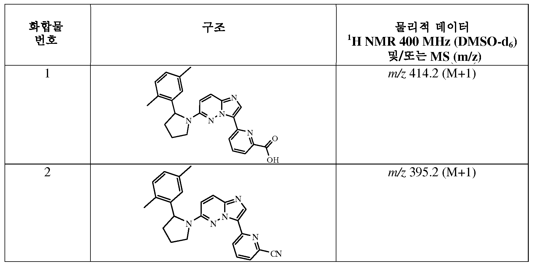 Figure 112010081398093-pct00062