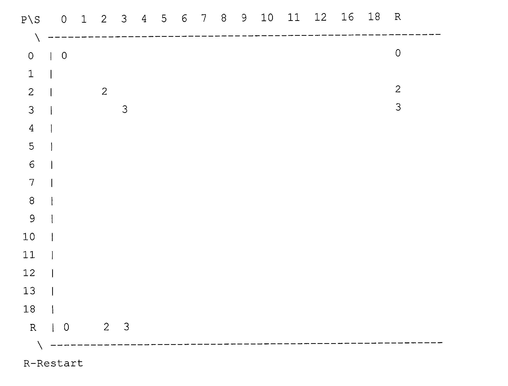 Figure US20030065971A1-20030403-P00025