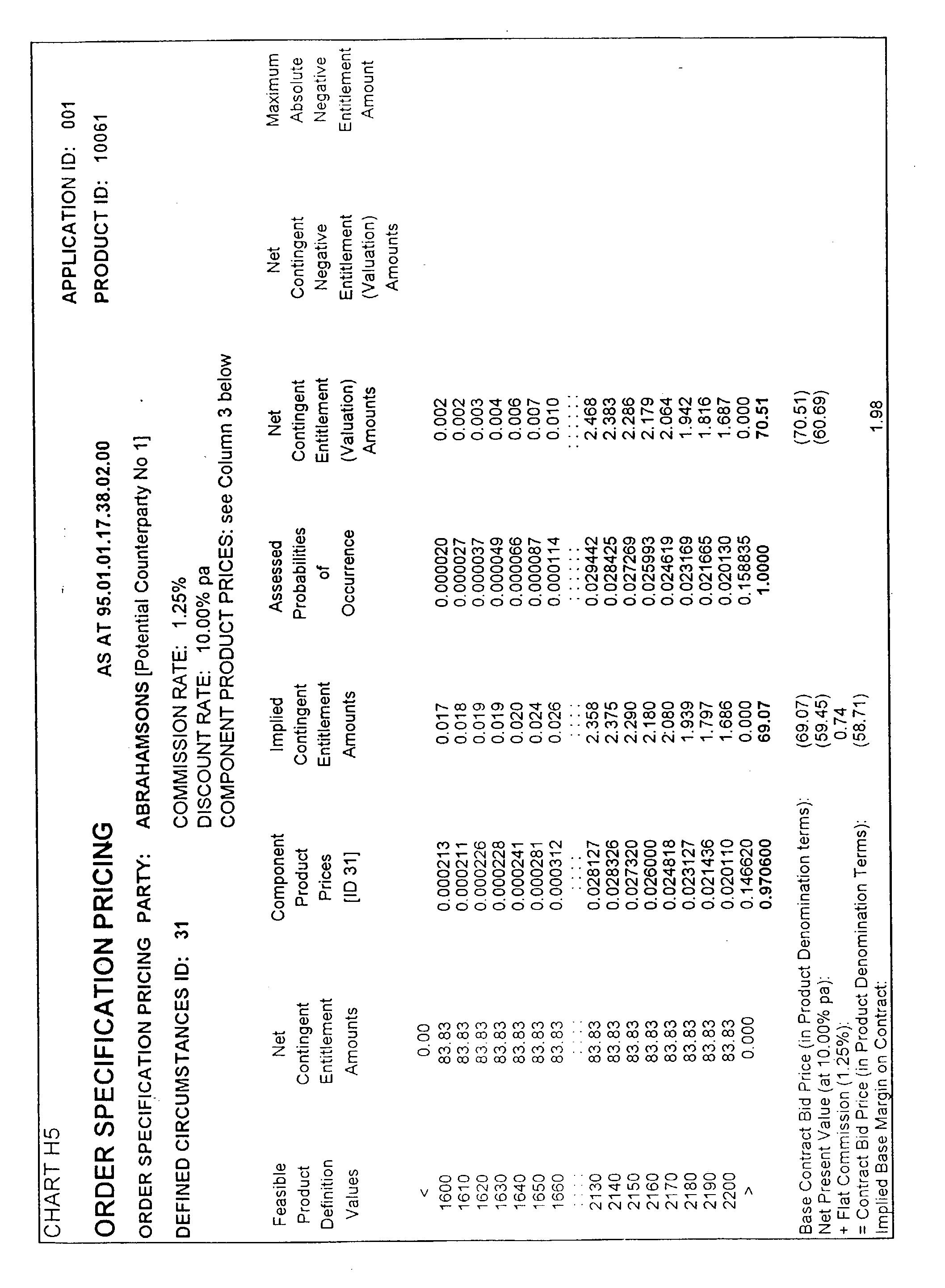 Figure US20030191707A1-20031009-P00078