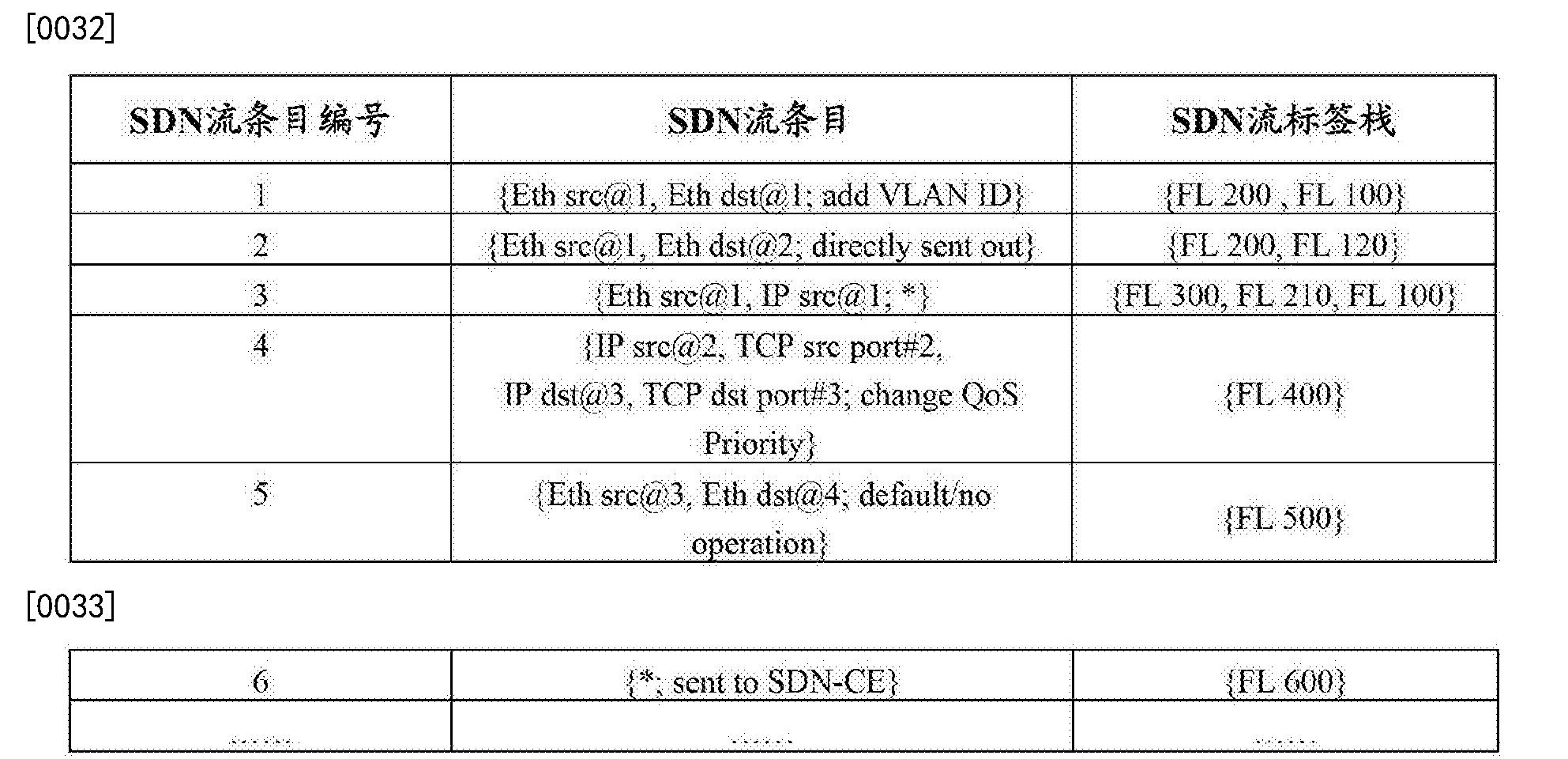 Figure CN103973568BD00081