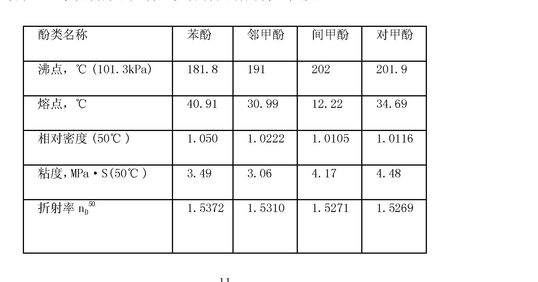 Figure CN101538482BD00112
