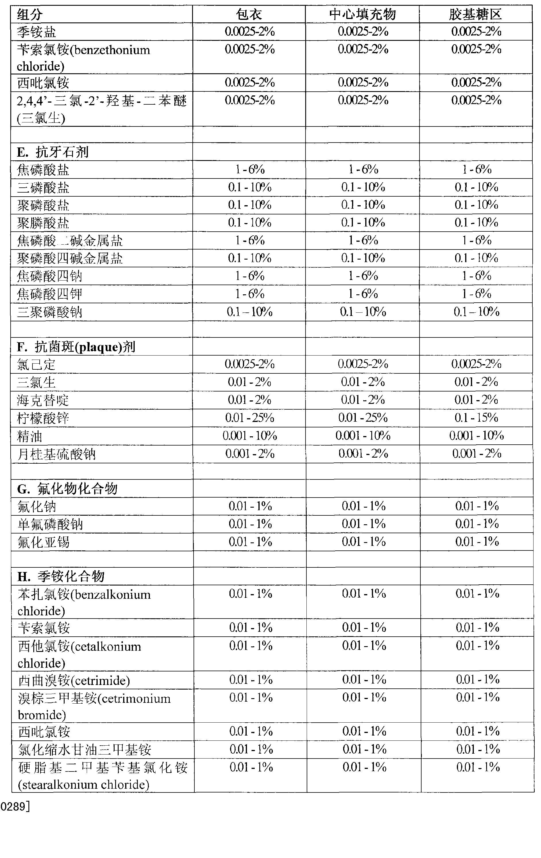 Figure CN101179944BD00521